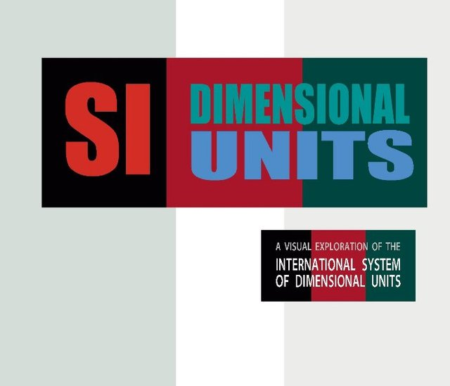 SI Dimentional Units
