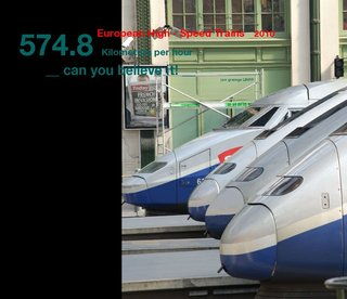 574.8 Kilometers per hour __ can you believe it! __ 