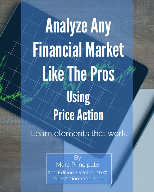 Analyze Any Financial Market Like The Pros Using Price Action